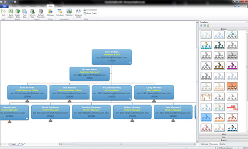Refreshed organizational chart