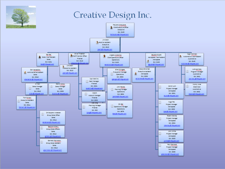 power point org chart template - orgplus vs ppt and visio altula